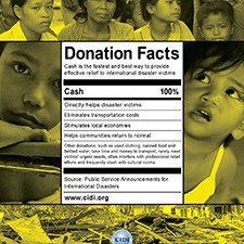 Donation Facts